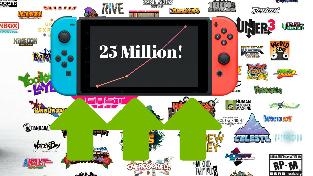 Nintendo Switch mega production boost in 2018